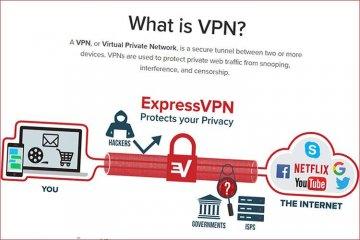 Billigere fly og hotell med VPN